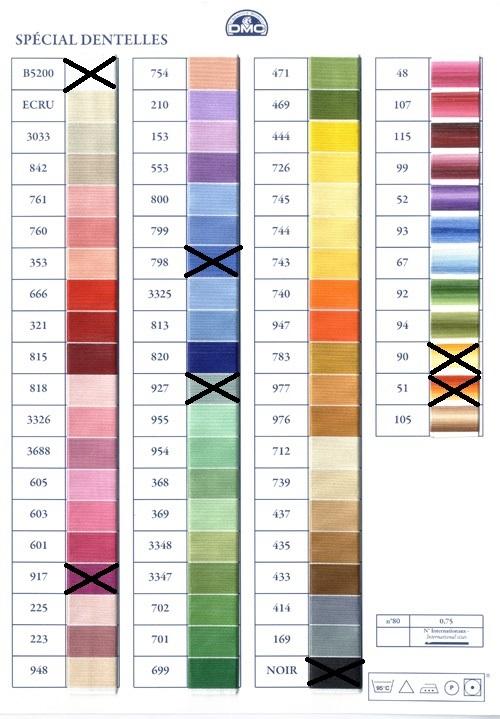 Dmc Thread Color Chart Frodofullring